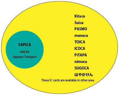 IC-card-w400